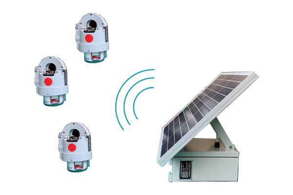 外施信号型故障指示器
